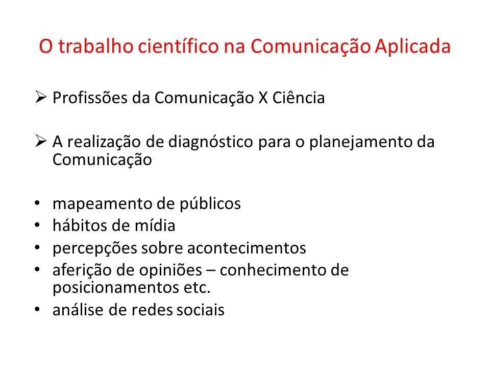 O trabalho científico na Comunicação Aplicada