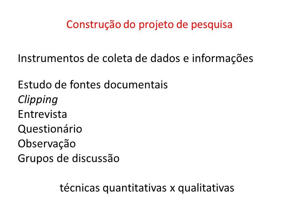 Construção do projeto de pesquisa