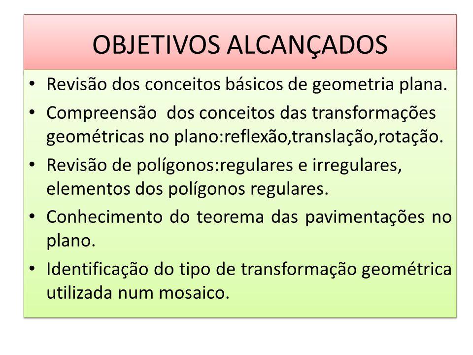 OBJETIVOS ALCANÇADOS Revisão dos conceitos básicos de geometria plana.
