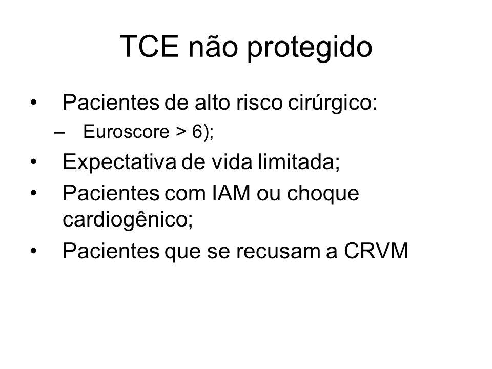 TCE não protegido Pacientes de alto risco cirúrgico: