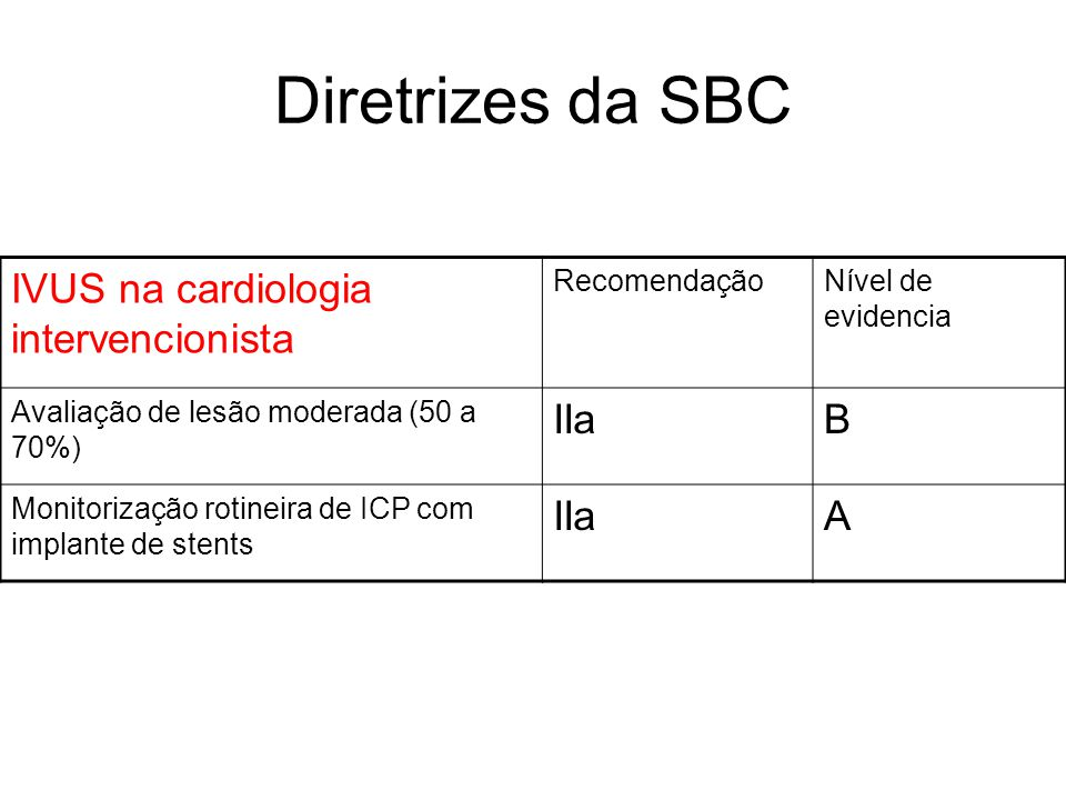 Diretrizes da SBC IVUS na cardiologia intervencionista IIa B A