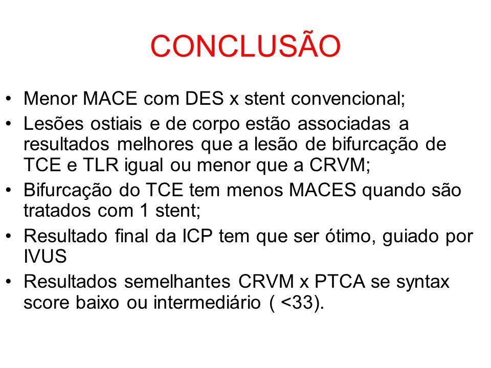 CONCLUSÃO Menor MACE com DES x stent convencional;