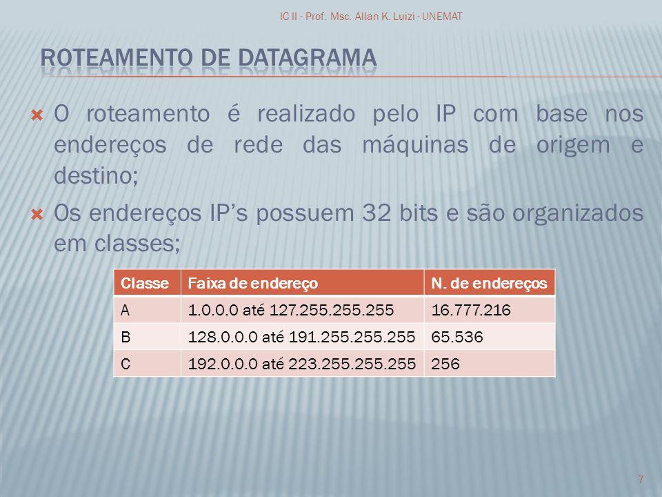 Roteamento de datagrama
