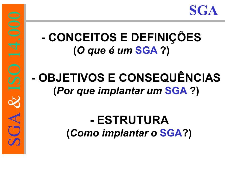 SGA - CONCEITOS E DEFINIÇÕES - OBJETIVOS E CONSEQUÊNCIAS - ESTRUTURA
