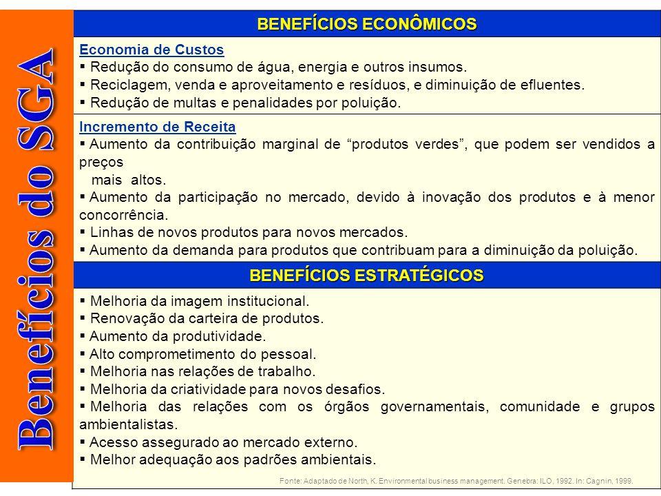 BENEFÍCIOS ECONÔMICOS BENEFÍCIOS ESTRATÉGICOS