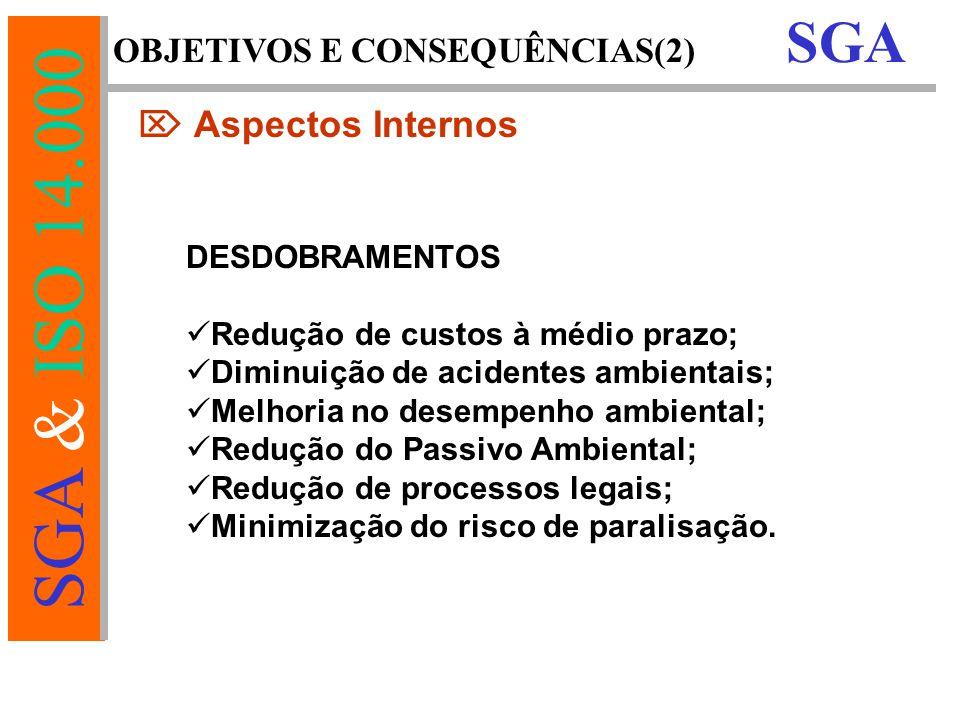 OBJETIVOS E CONSEQUÊNCIAS(2)