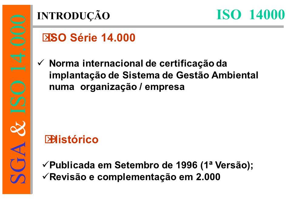 ISO 14000 ISO Série 14.000 Histórico INTRODUÇÃO