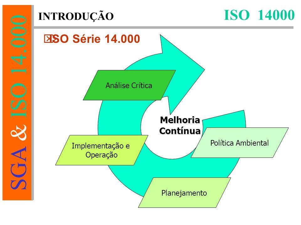ISO 14000 ISO Série 14.000 INTRODUÇÃO Melhoria Contínua