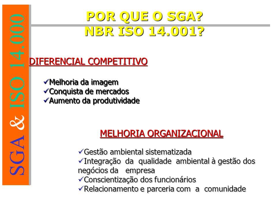 POR QUE O SGA NBR ISO 14.001 DIFERENCIAL COMPETITIVO