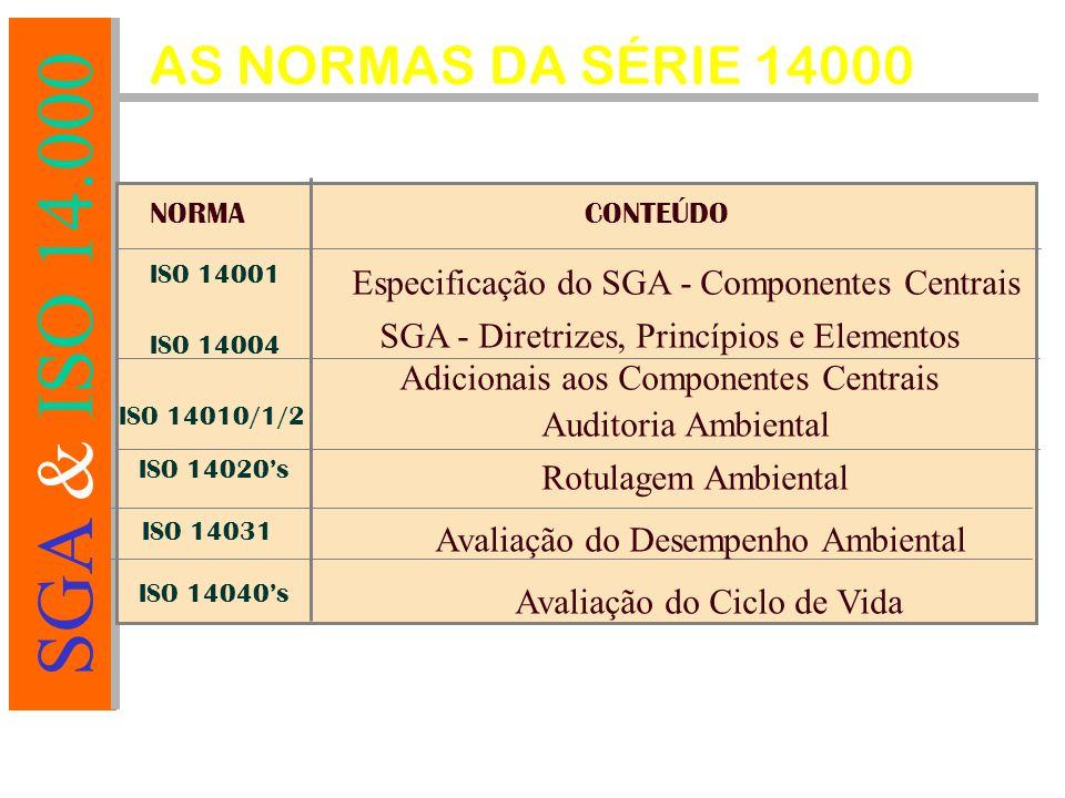 AS NORMAS DA SÉRIE 14000 Especificação do SGA - Componentes Centrais