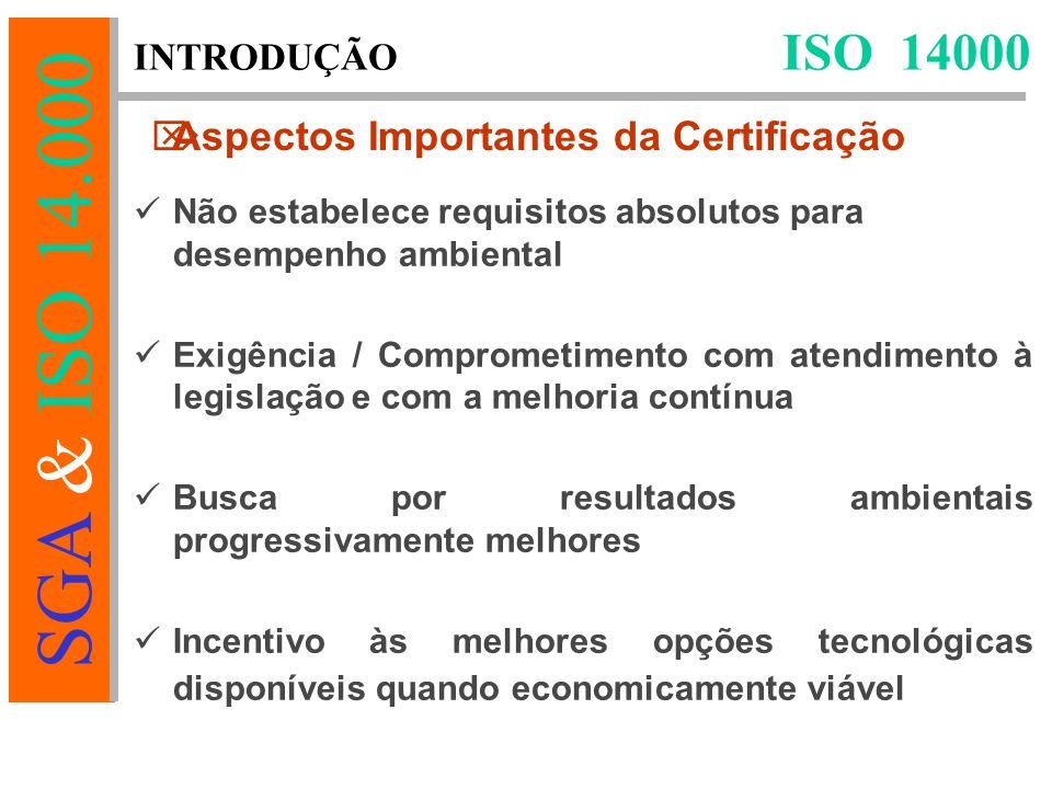 ISO 14000 Aspectos Importantes da Certificação INTRODUÇÃO