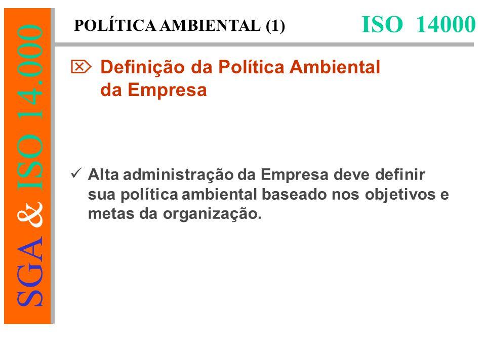 ISO 14000 Definição da Política Ambiental da Empresa