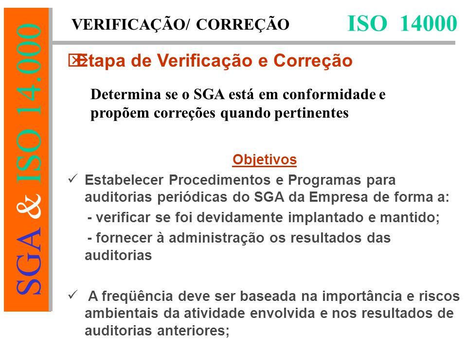 ISO 14000 Etapa de Verificação e Correção VERIFICAÇÃO/ CORREÇÃO