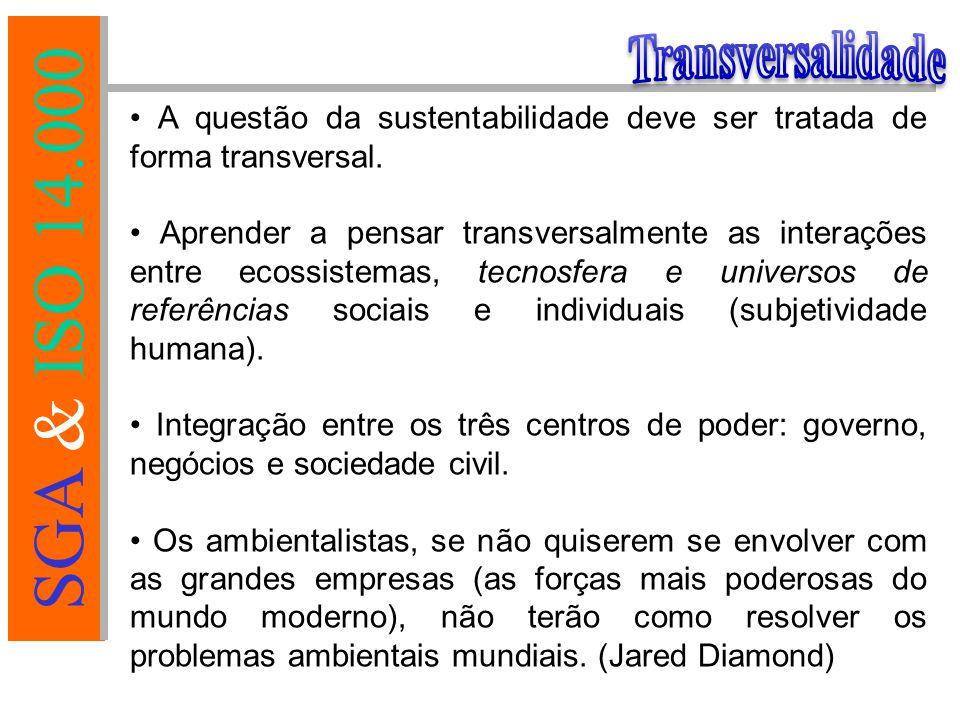 Transversalidade • A questão da sustentabilidade deve ser tratada de forma transversal.