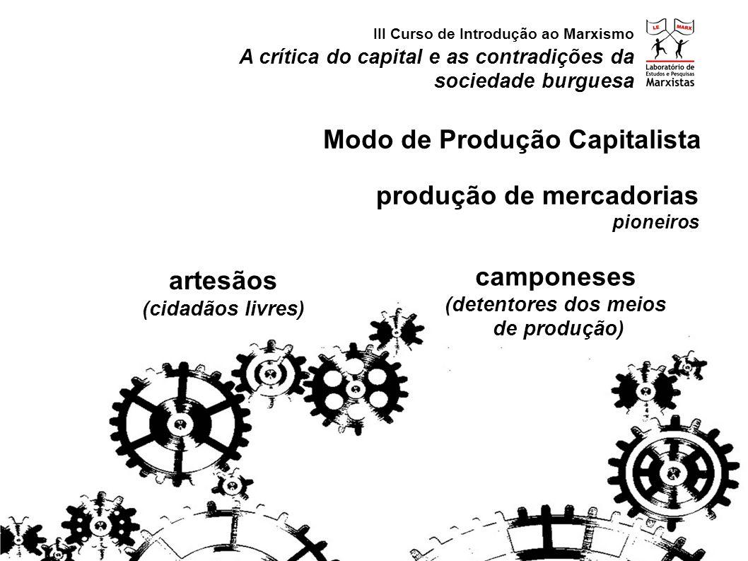Modo de Produção Capitalista
