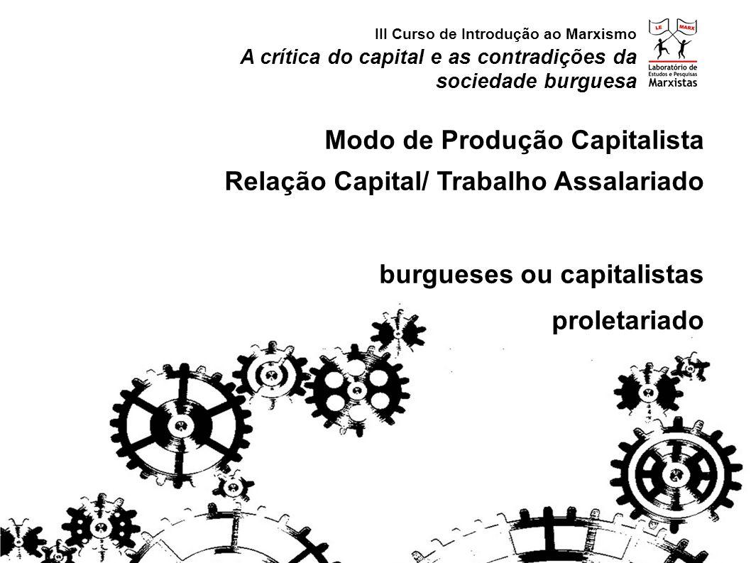 Modo de Produção Capitalista Relação Capital/ Trabalho Assalariado