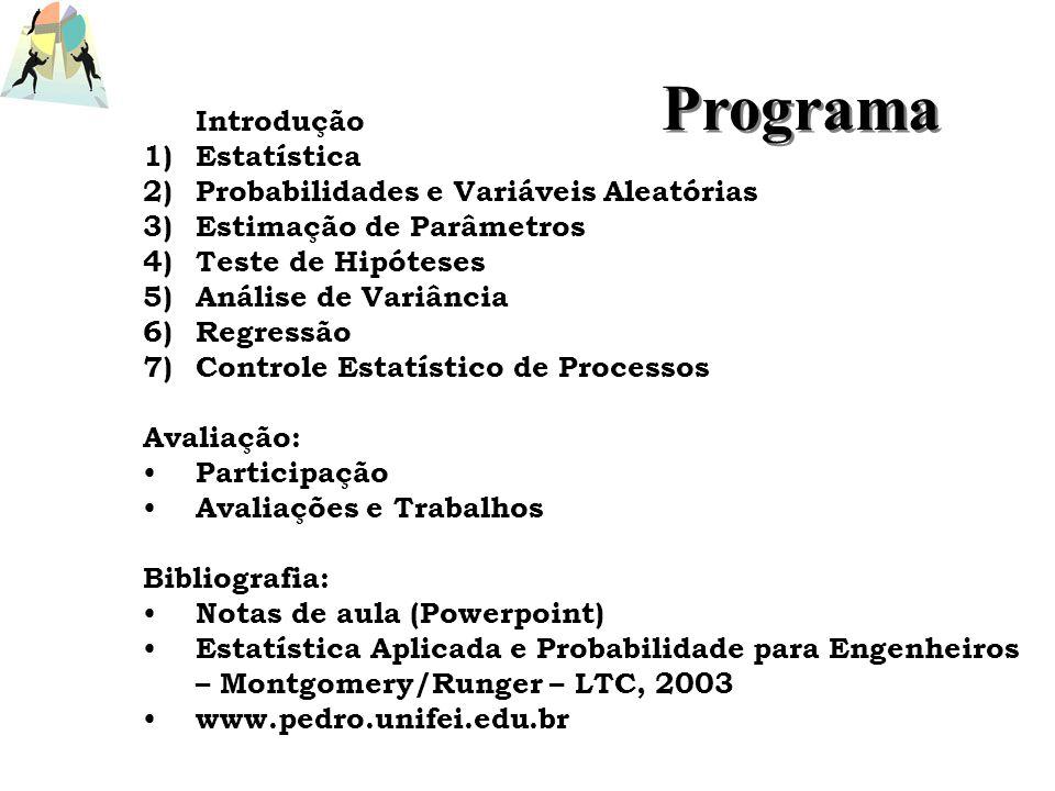 Programa Introdução Estatística Probabilidades e Variáveis Aleatórias