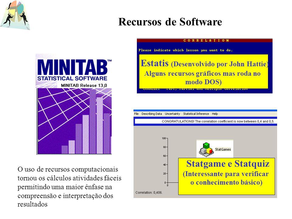Recursos de Software Estatis (Desenvolvido por John Hattie)