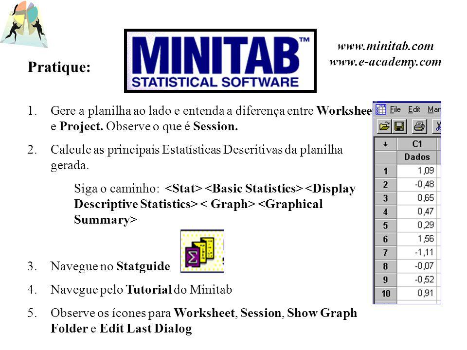 www.minitab.com www.e-academy.com