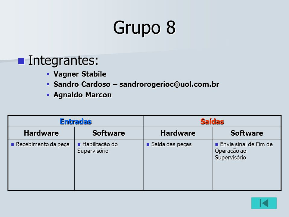 Grupo 8 Integrantes: Vagner Stabile