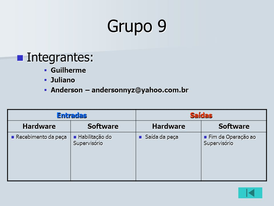 Grupo 9 Integrantes: Guilherme Juliano