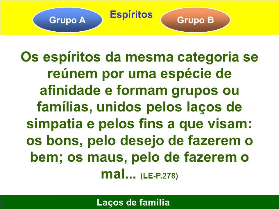 Grupo A Espíritos. Grupo B.