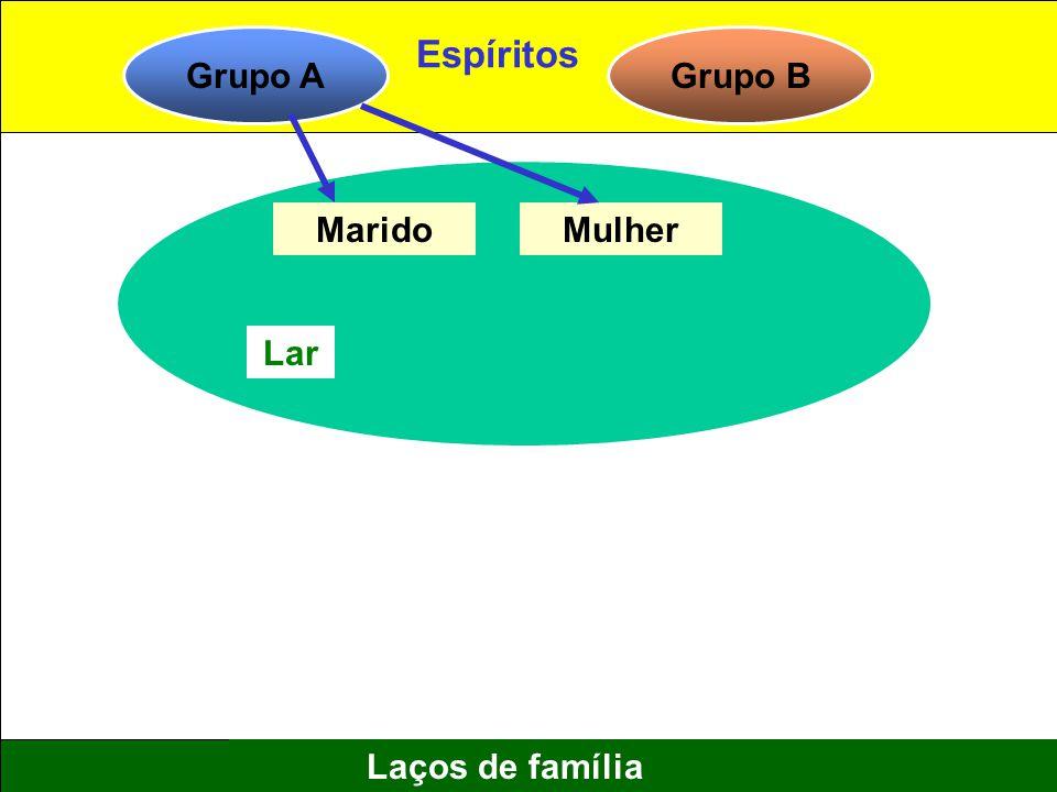 Grupo A Espíritos Grupo B Marido Mulher Lar