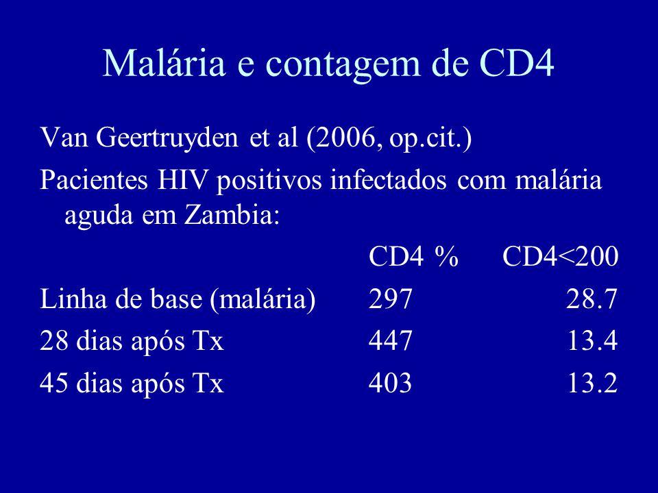 Malária e contagem de CD4