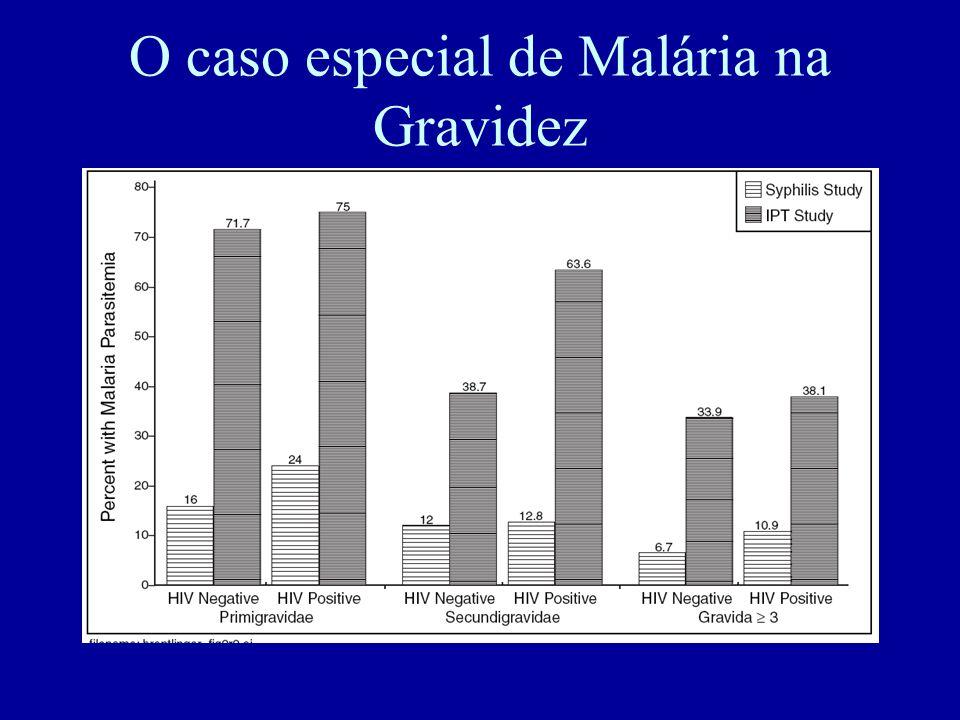 O caso especial de Malária na Gravidez
