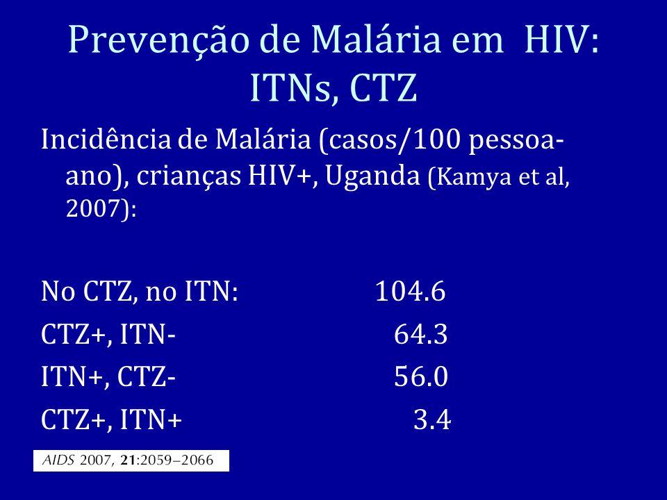 Prevenção de Malária em HIV: ITNs, CTZ