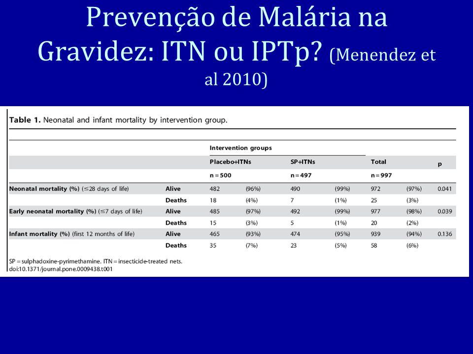 Prevenção de Malária na Gravidez: ITN ou IPTp (Menendez et al 2010)