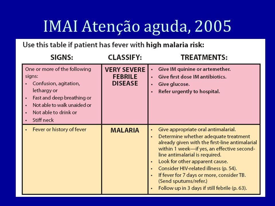 IMAI Atenção aguda, 2005