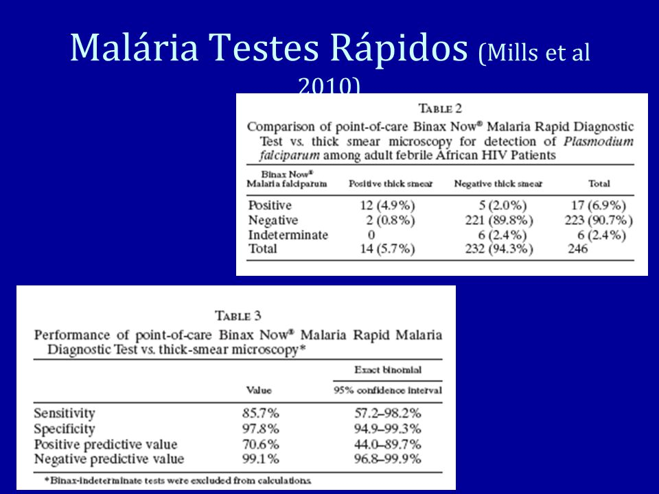 Malária Testes Rápidos (Mills et al 2010)