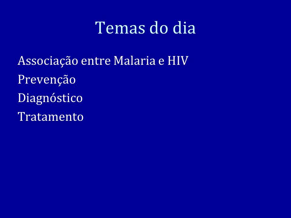 Temas do dia Associação entre Malaria e HIV Prevenção Diagnóstico Tratamento