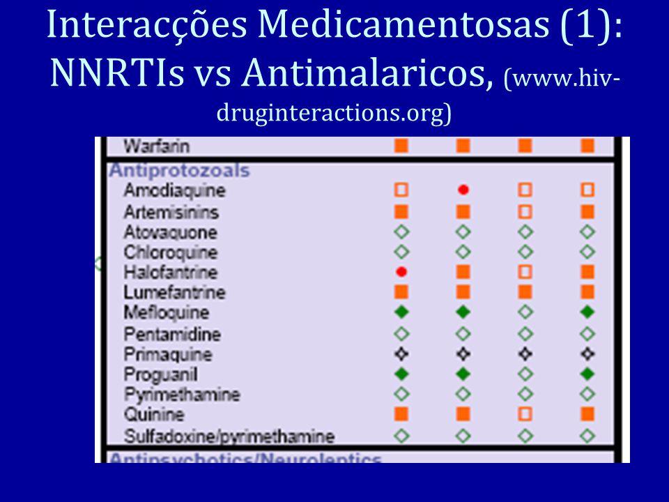 Interacções Medicamentosas (1): NNRTIs vs Antimalaricos, (www