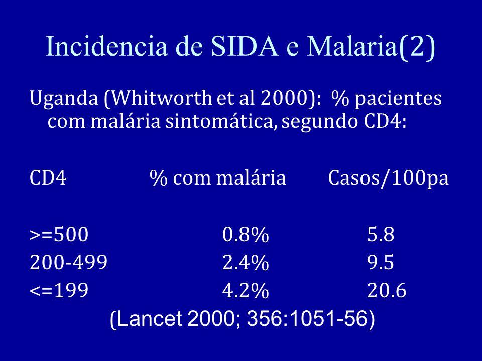 Incidencia de SIDA e Malaria(2)