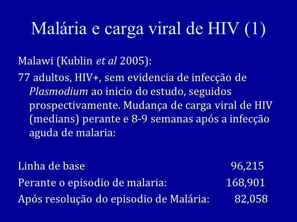 Malária e carga viral de HIV (1)
