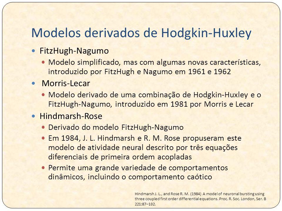 Modelos derivados de Hodgkin-Huxley