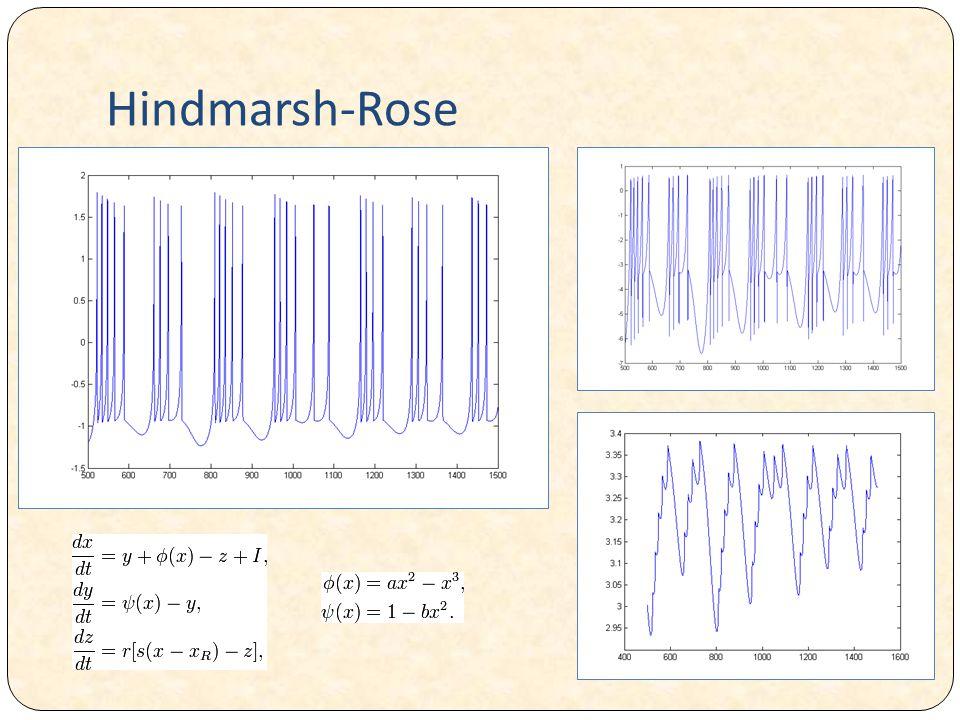 Hindmarsh-Rose