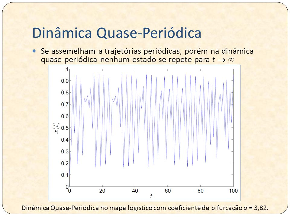 Dinâmica Quase-Periódica