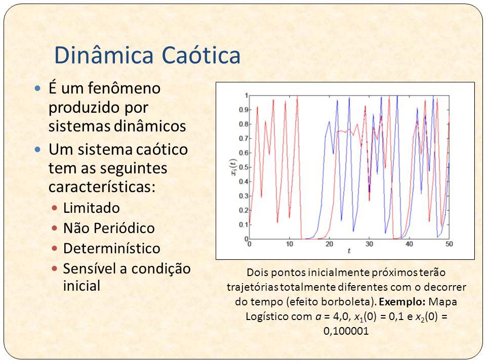 Dinâmica Caótica É um fenômeno produzido por sistemas dinâmicos