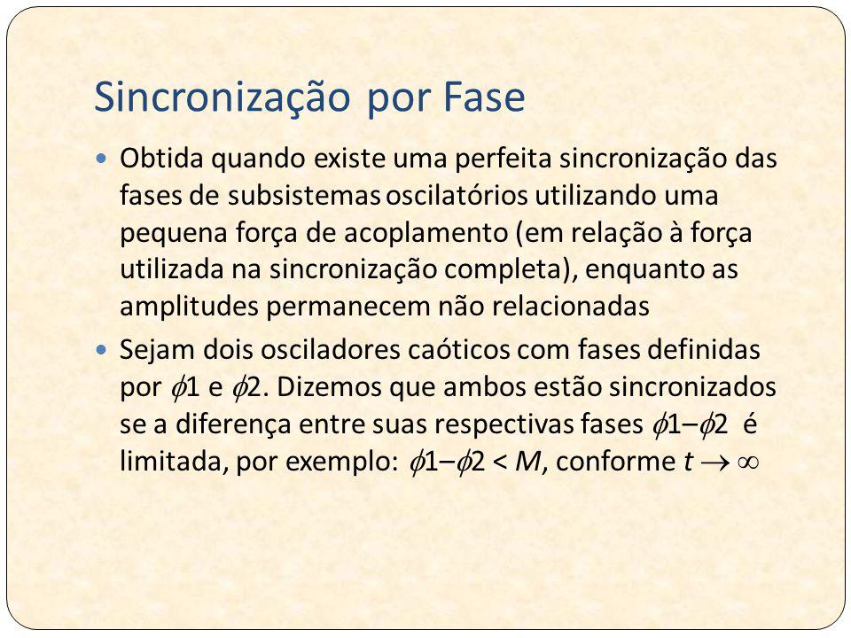 Sincronização por Fase