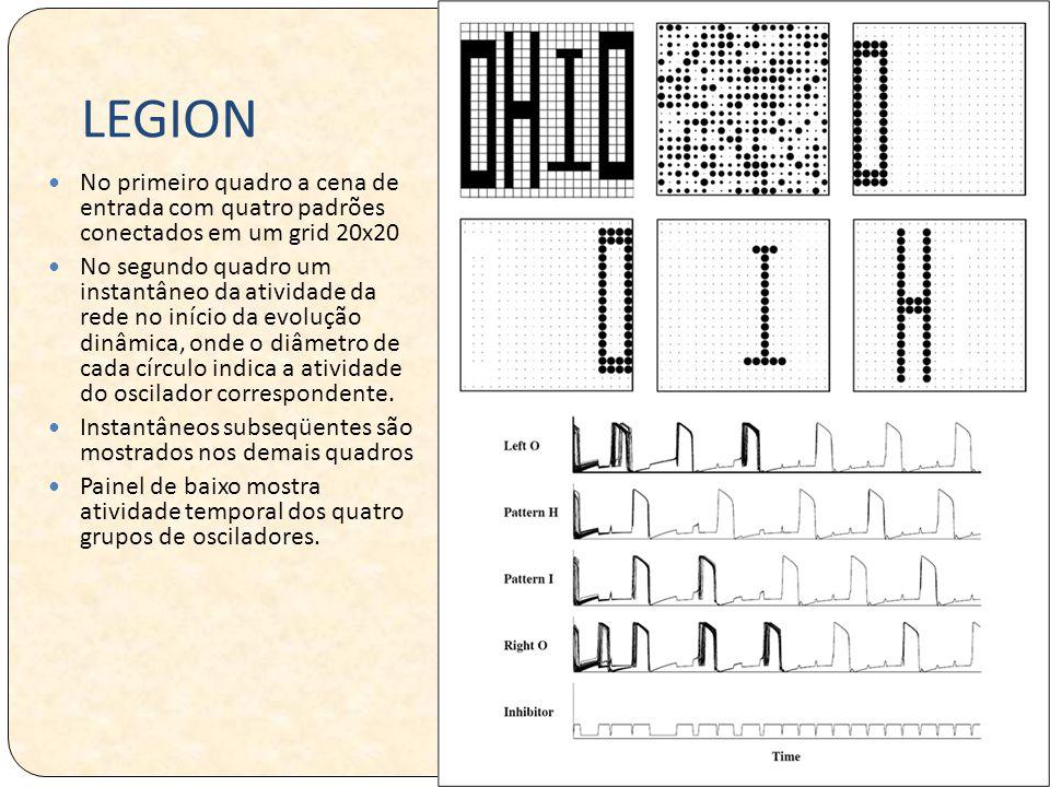 LEGION No primeiro quadro a cena de entrada com quatro padrões conectados em um grid 20x20.
