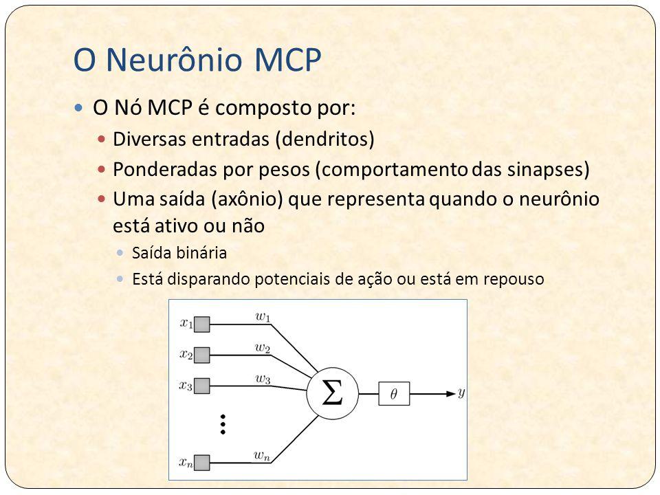 O Neurônio MCP O Nó MCP é composto por: Diversas entradas (dendritos)