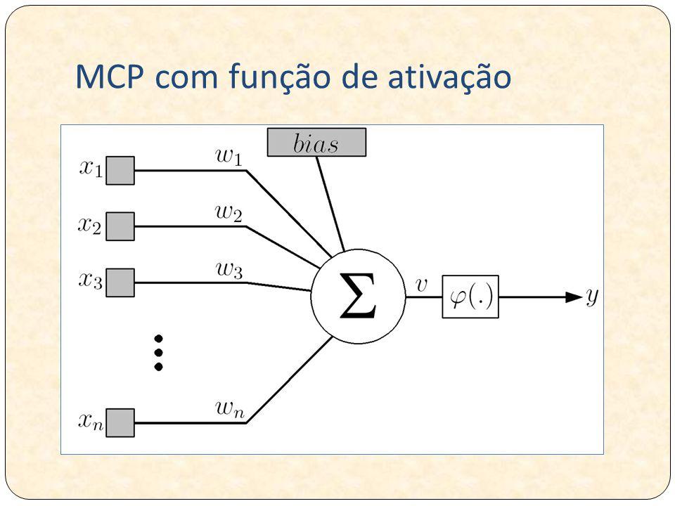 MCP com função de ativação