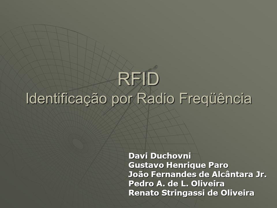 RFID Identificação por Radio Freqüência