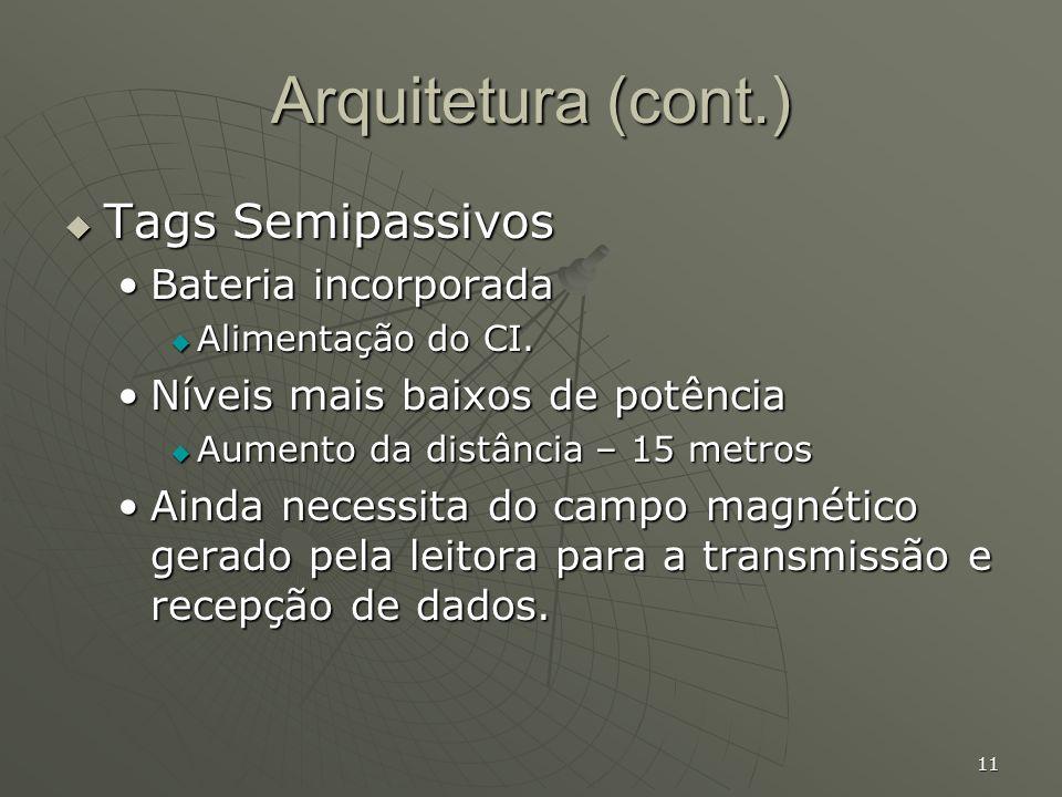 Arquitetura (cont.) Tags Semipassivos Bateria incorporada