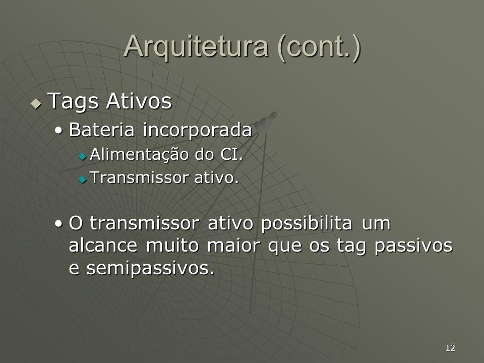 Arquitetura (cont.) Tags Ativos Bateria incorporada