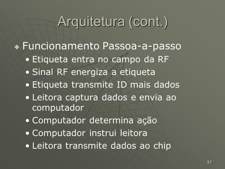 Arquitetura (cont.) Funcionamento Passoa-a-passo