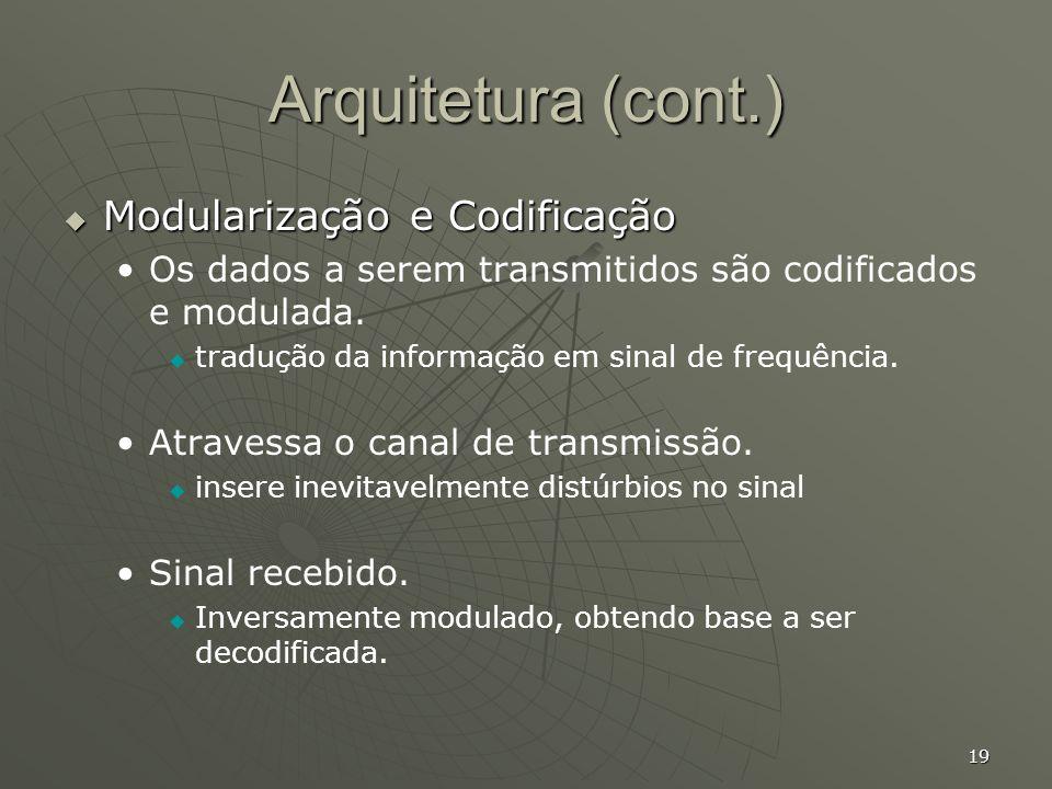 Arquitetura (cont.) Modularização e Codificação